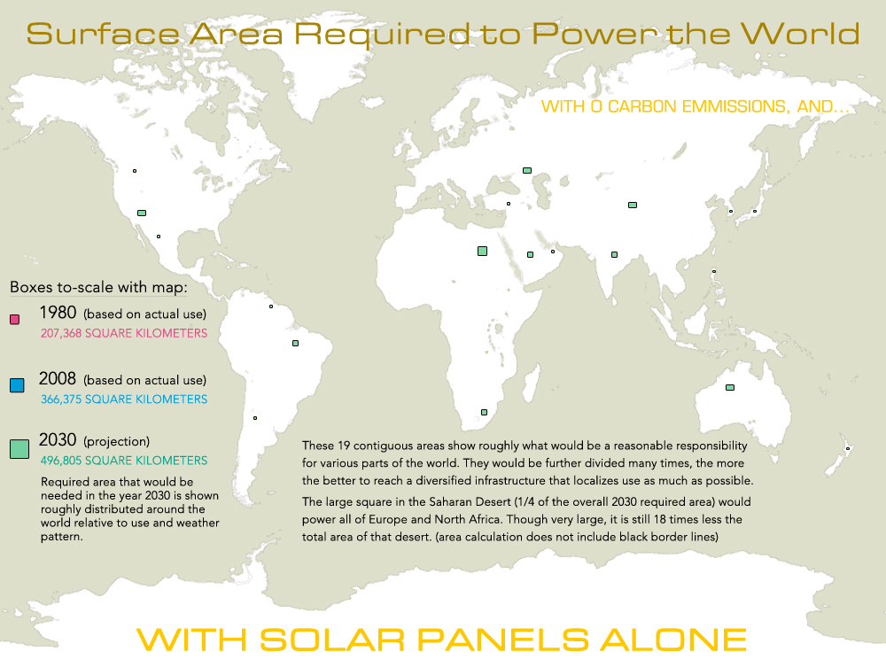 Surface Area Required to Power the World With Solar (Photo: /i2.wp.com)
